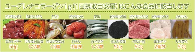 ユーグレナコラーゲン1g(1日摂取目安量)はこんな食品に該当します